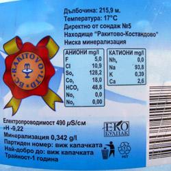 Минерална вода Ракитово